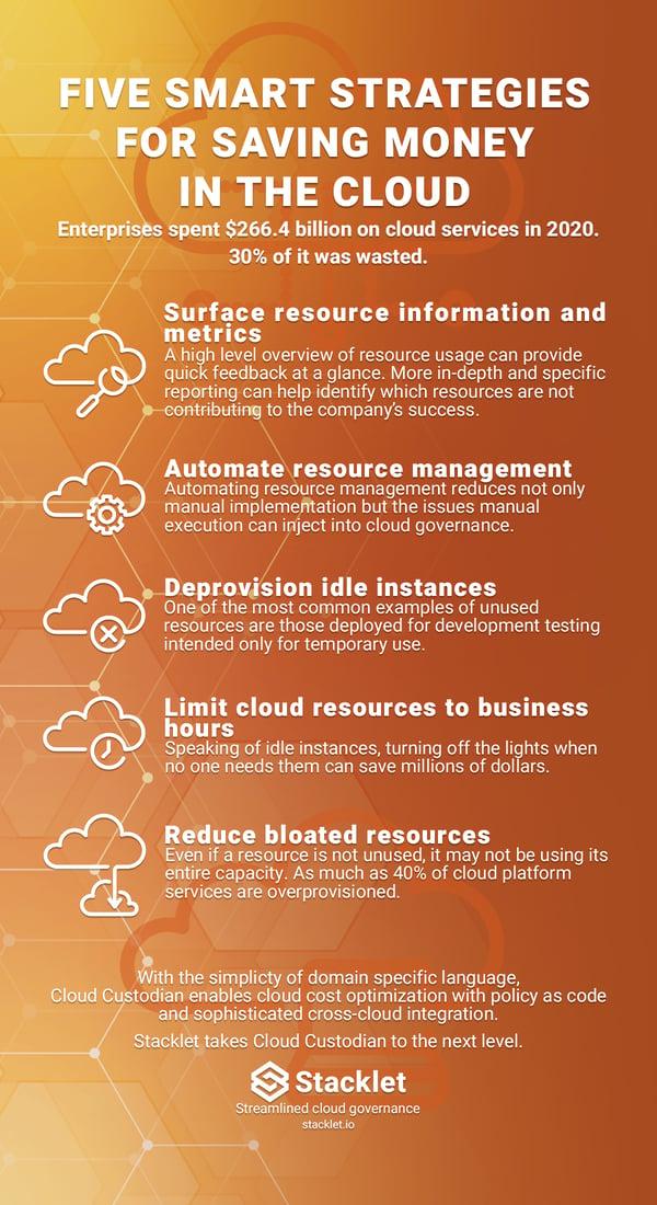 20210302-02-cloud-saving-infographic-portrait